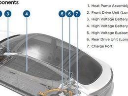特斯拉Model S Plaid 电池系统解析