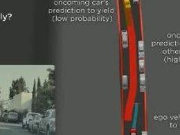 Tesla自动驾驶规划领域最新深度解析