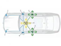 碰撞传感器的类型和原理 碰撞传感器的应用
