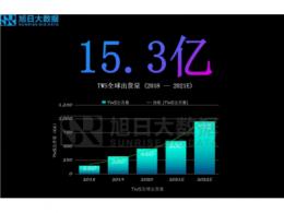 华为、比亚迪、荣耀等数千名企9月集聚深圳,中国潮电再出发