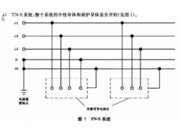 tn系统和tt系统是什么意思 tn系统和tt系统的区别