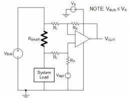 计算电流测量精度以提高功能安全