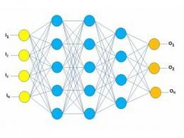 剖析 | 在CPU原生推理引擎上,如何执行AI数学运算