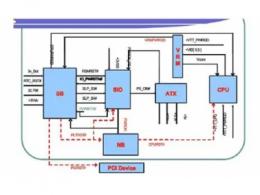 主板复位电路的作用、工作原理及组成结构