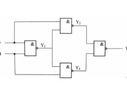 组合逻辑电路