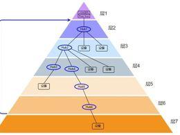 图解USB标准之架构概览