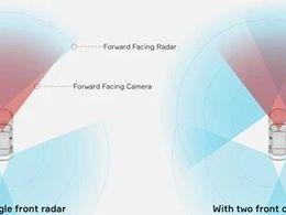 """前向雷达移除趋势:""""双眼""""角雷达足矣"""