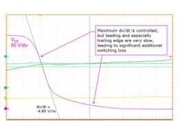 GaN器件在电机驱动应用中具有更高性价比
