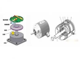 脉冲编码器的分类和特点 脉冲编码器的结构示意图