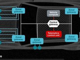 丰田的自动驾驶软件平台和高算力集成式架构