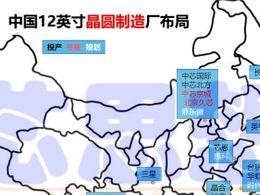 2021年第二季中国晶圆制造产线情况