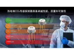 瑞萨电子推出基于热电堆的全新CO2传感探测器 扩展医疗和工业环境传感产品阵容