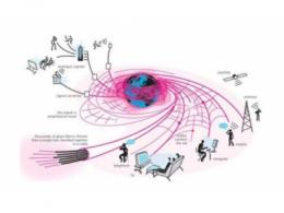 光纤通信技术特点 光纤通信技术的发展趋势