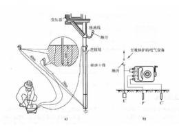接地电阻测试方法和及其详细测试步骤