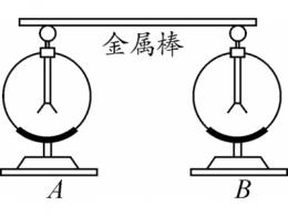 验电器结构及作用