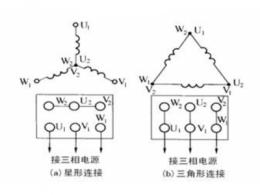 三相异步电动机接线图 三相异步电动机接线方法
