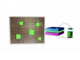 研究人员利用MOF结构稳定钙钛矿纳米晶体,进而改善LED的性能