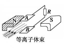 磁流体发电机