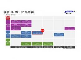 瑞萨电子推出全新RA4入门级产品群,通过平衡的低功耗性能 和功能集成提供卓越价值,扩展RA MCU