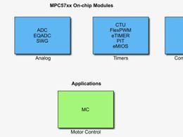 基于模型设计的永磁同步电机控制编译和代码生成 - 嵌入式程序猿 - 嵌入式程序猿