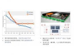 填补国产芯片EDA工具链空白 复星创富投资比昂芯科技