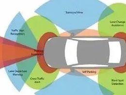 智能驾驶之自动泊车