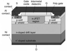 碳化硅功率晶体的设计发展及驱动电压限制
