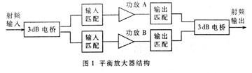平衡放大器结构图