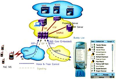 基于gsm网络的3g业务系统建设方案-通信/网络-与非网