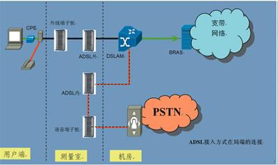"""意外:""""两次会议之声""""全国人大代表吕妙霞:建议支持农村宽带网络的建设,以帮助农民增加键盘输入。"""