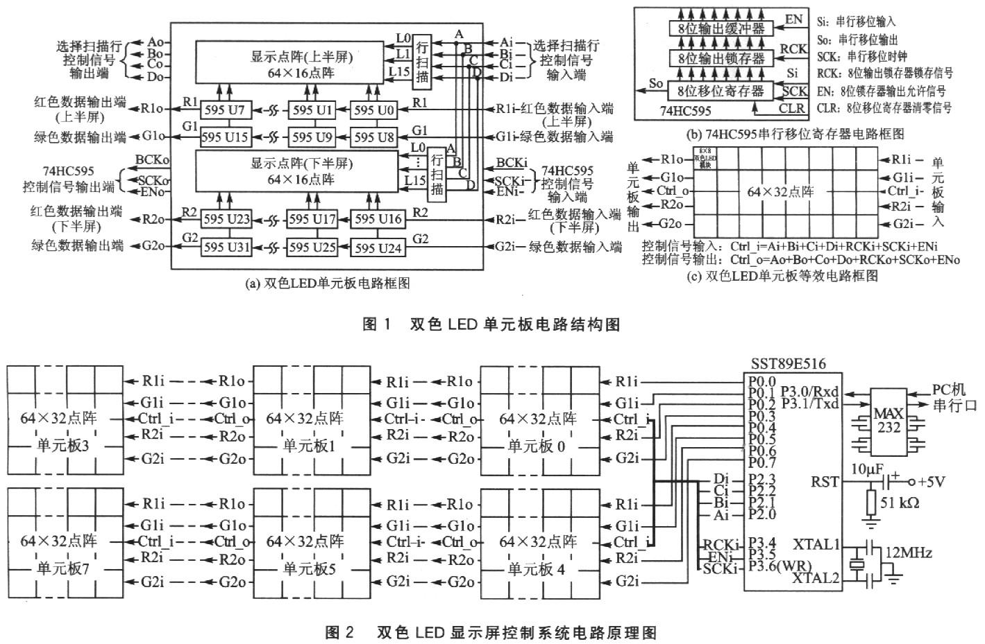 控制器/处理器 技术方案  正文  摘要 在研究现有led显示屏电路的基础