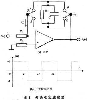 开关电容有源滤波器的时域法特性和频域法特性研究分析