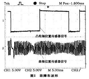 汽车传感器波形分析在故障诊断中的应用