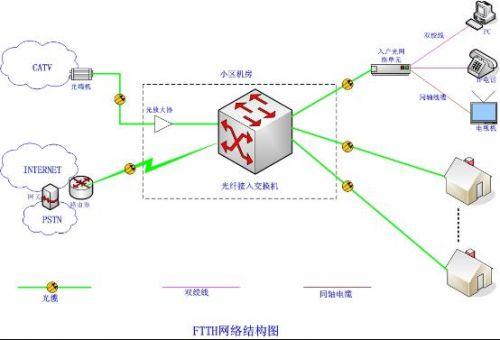 什么是三網融合(廣播和電視的三網融合是什么意思?)