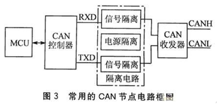 基于can/lin总线的汽车混合网关设计