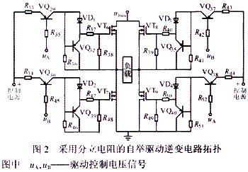 汽车hid电子镇流器中逆变电路设计与分析