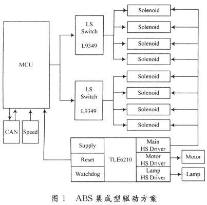 和电磁阀总开关的高端驱动,选用l9349作为8个电磁阀(4进4出)的低端图片