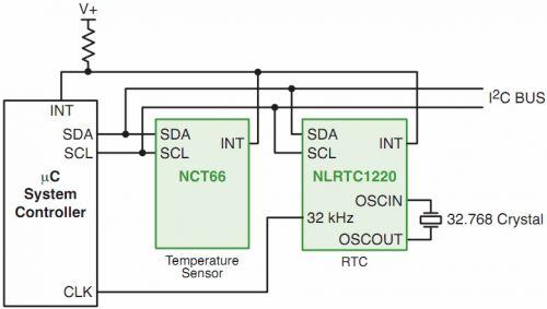 用于热密度不断升高的智能电表设计.