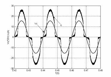 输入电压电流波形