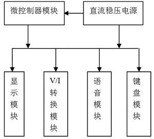 数控DC电流源系统