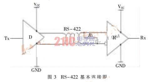 基于spi总线的电能计量芯片att7022及其在配电监测终端的应用  rs-422