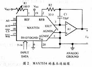 MAX7534的单极性输出基本连接