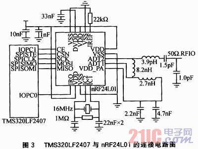 基于dsp和nrf24l01的无线环境监测系统设计