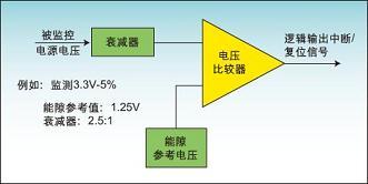 单电源电压管理器电路