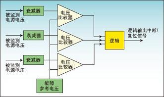 三种电源电压监测电路