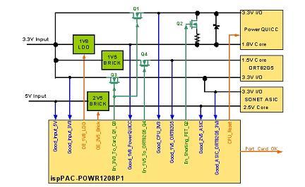 用于ATM卡的电源管理方案