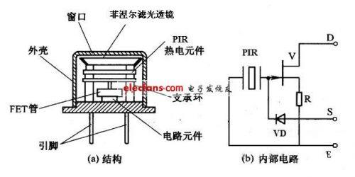 传感技术 技术方案  正文      图6:红外传感器内部结构与内部电路图
