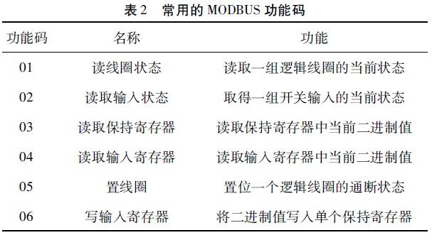 常用的MODBUS功能码及其功能