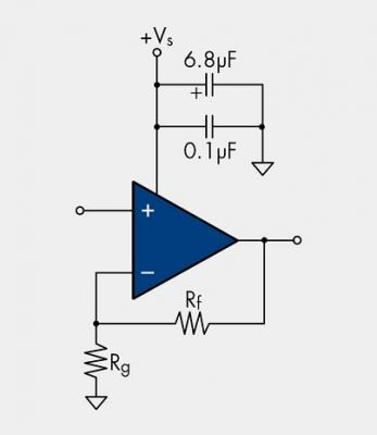 放大器和视频滤波器电路板的设计技巧-射频/微波-与
