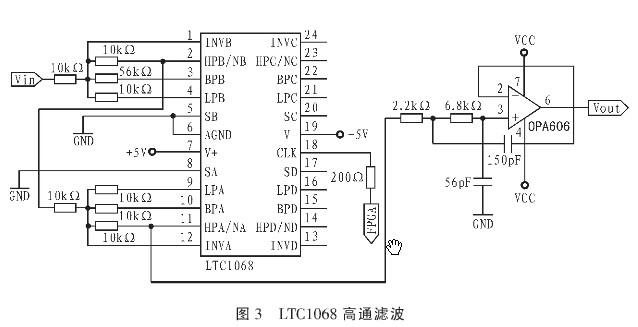 基于单片机及fpga的程控滤波器设计与实现-可编程逻辑